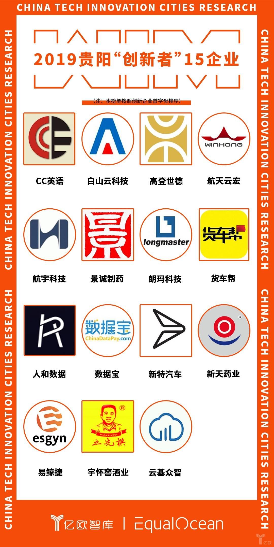 """贵阳""""创新者""""15企业.jpg"""