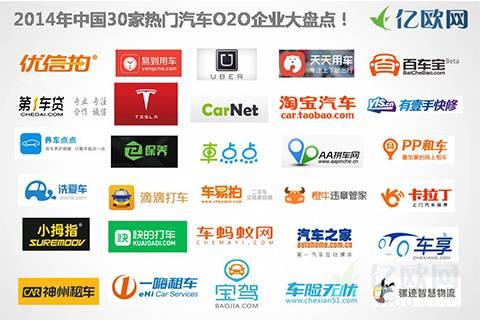 2014年中国30家热门汽车O2O企业大盘点!