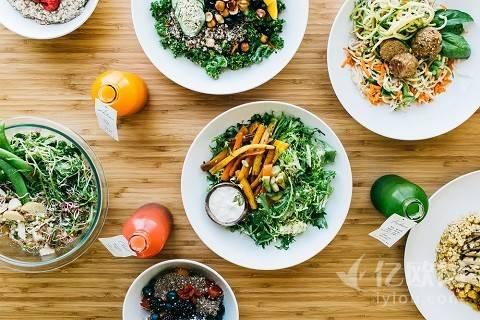 订阅式健康食品外卖平台Thistle获100万美元融资