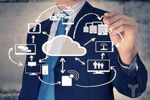 云计算,企业服务,大数据,云计算,自动化