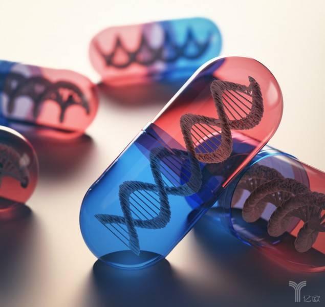 基因药物,基因编辑,贺建奎,大健康