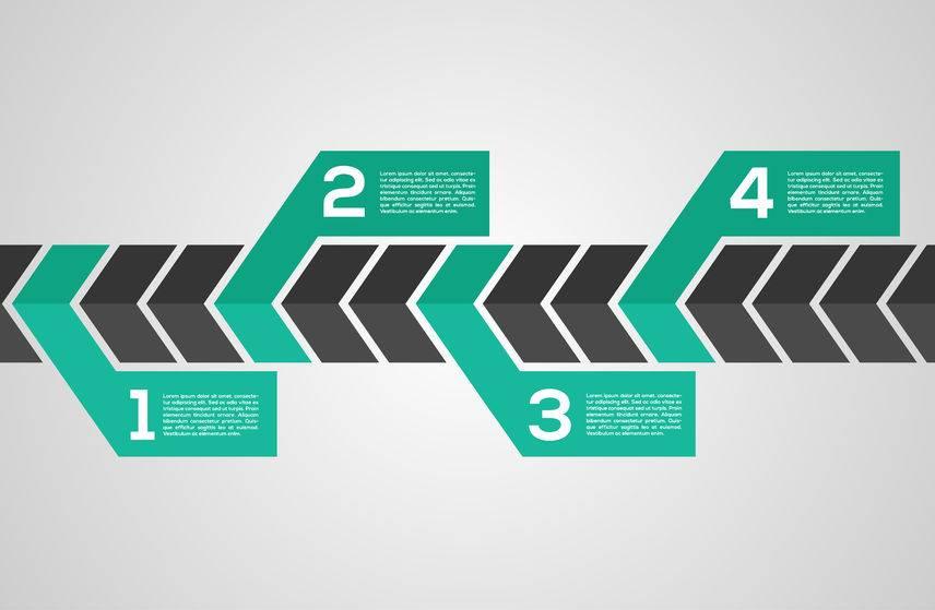 新零售变革的四个思考逻辑