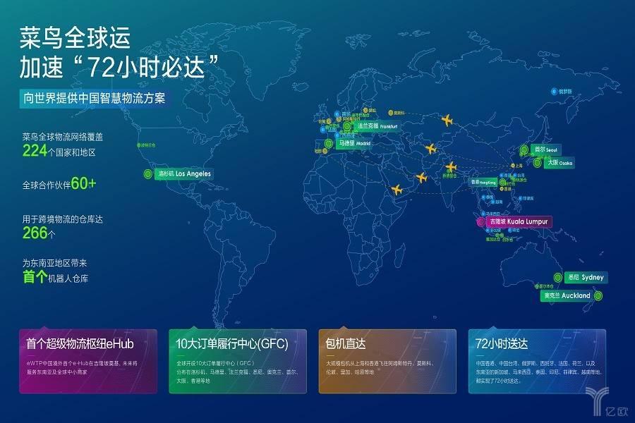 """阿里千亿投资菜鸟首批巨款花在东南亚,旨在实现""""全球运"""""""