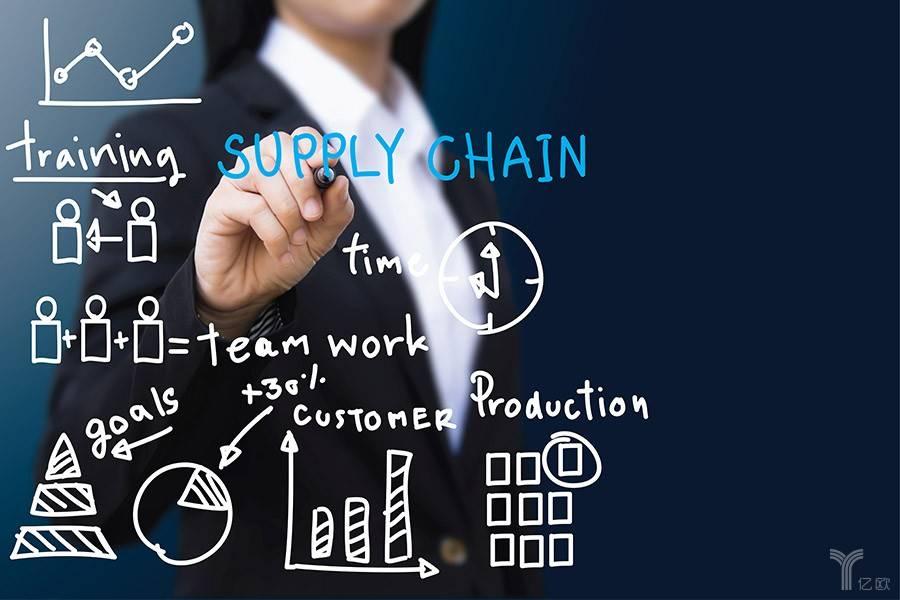 国际视野下的供应链政策