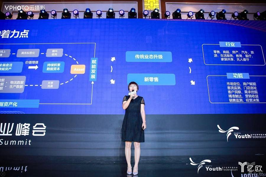 杨海玲,人工智能,新零售,众盟数据,数据资产化