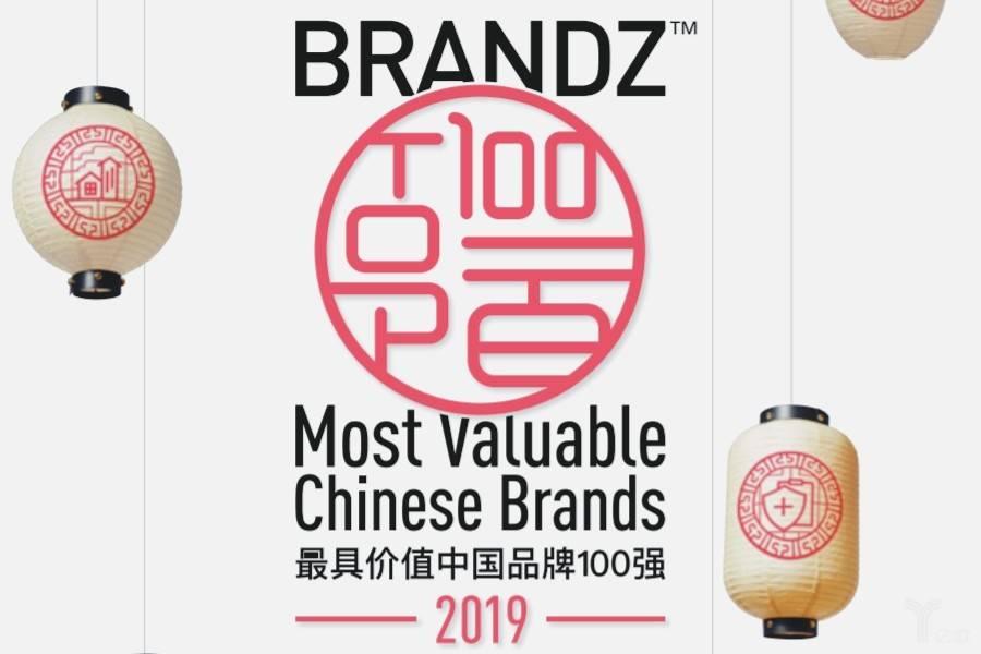 BrandZ™2019最具价值中国品牌100强榜单出炉,今年的关键词是什么?
