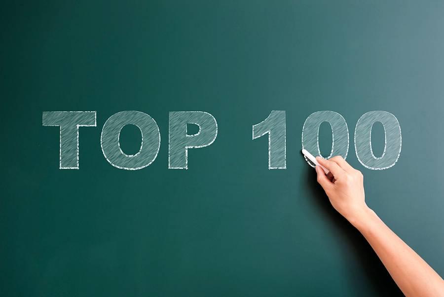 重磅!2019全球家居家装行业影响力品牌100榜单