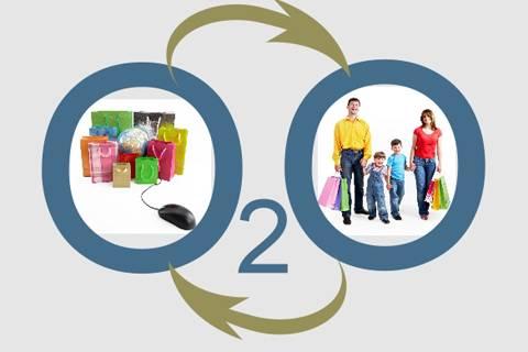 传统企业要做O2O,必须实行大电商战略!