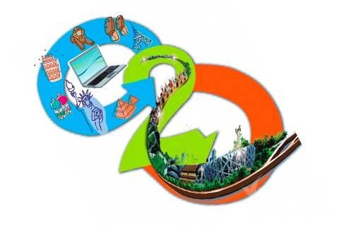 O2O视角:携程去哪儿合并VS Priceline收购Kayak
