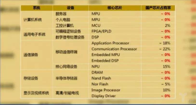 国内芯片产业需求.jpg