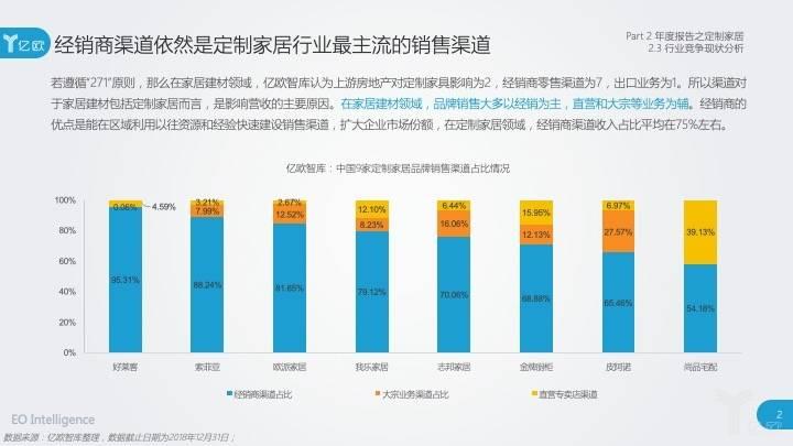 2018-2019年度中國家居家裝產業發展研究報告