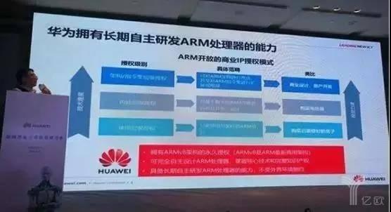 华为拥有长期自主研发ARM处理器的能力.jpg