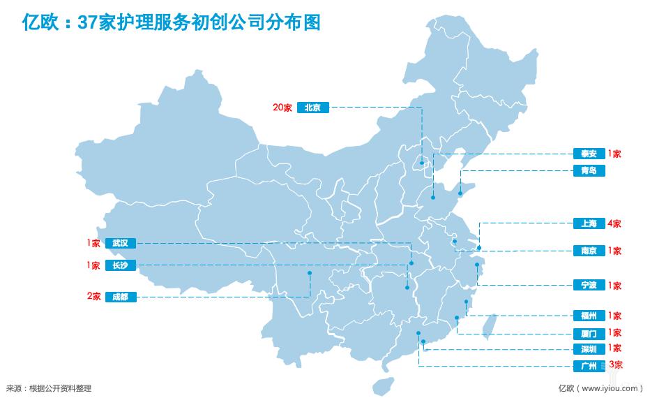 亿欧:37家护理服务初创公司分布图.png