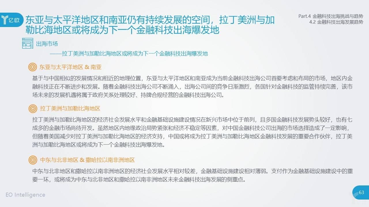 2019金融科技出海研究报告