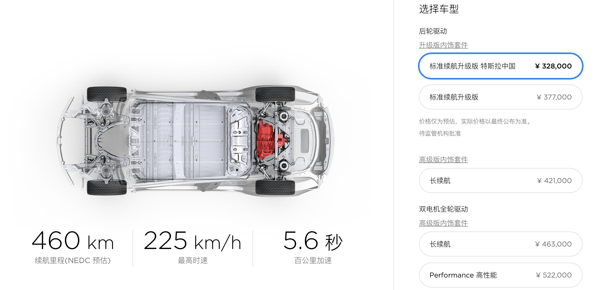 國產Model 3售價