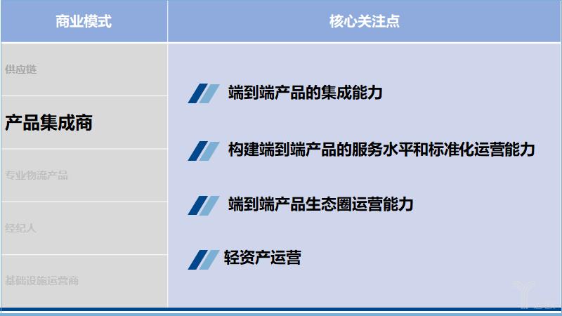 物流產品集成商.png