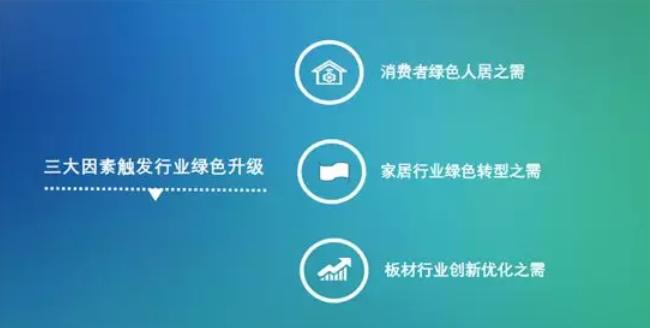 亿欧智库:三大因素触发行业绿色升级