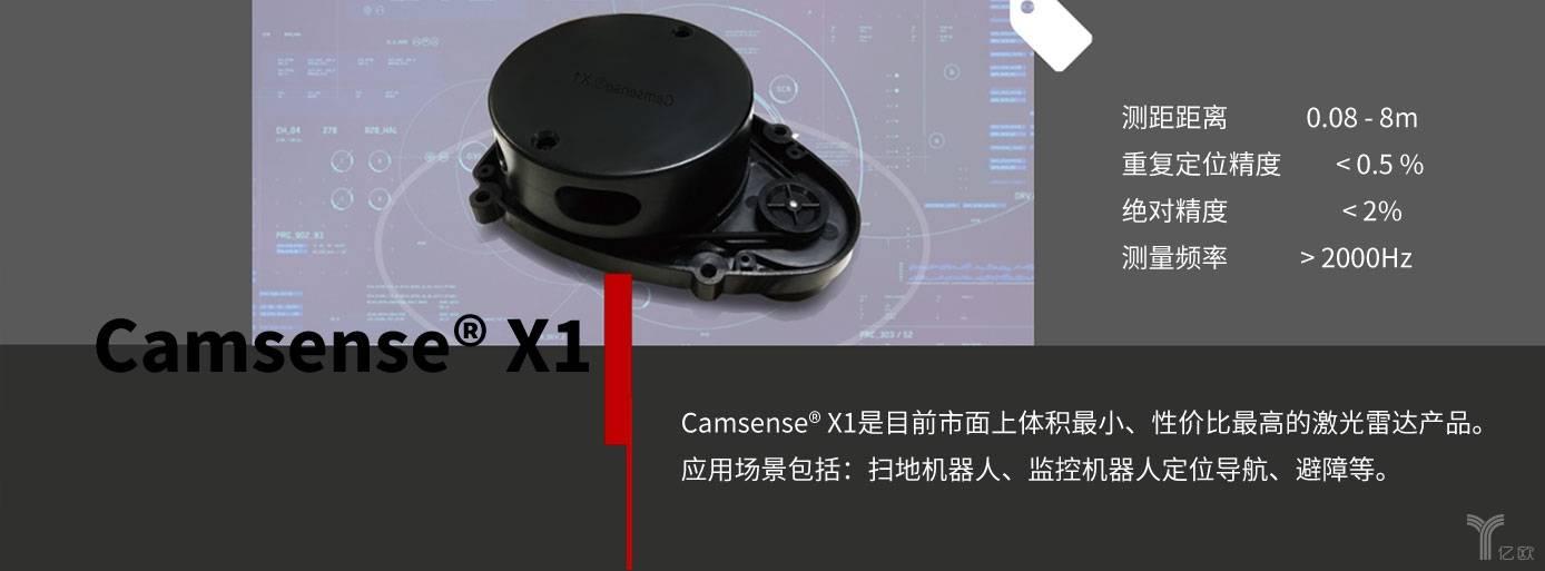 Camsense X1激光雷达