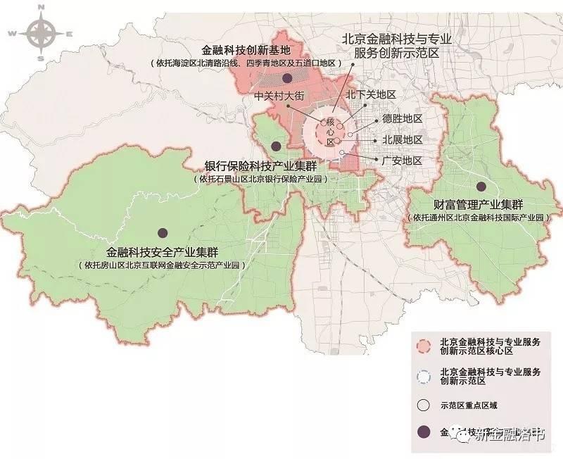 北京金融科技区域发展规划