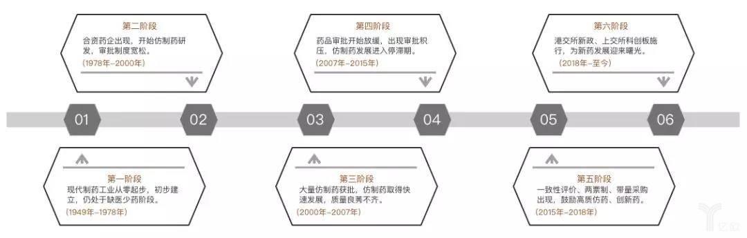 中国药品发展史.jpg