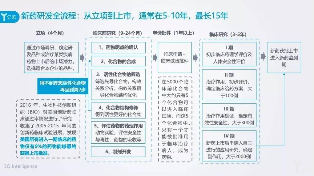 新药研发流程.jpg