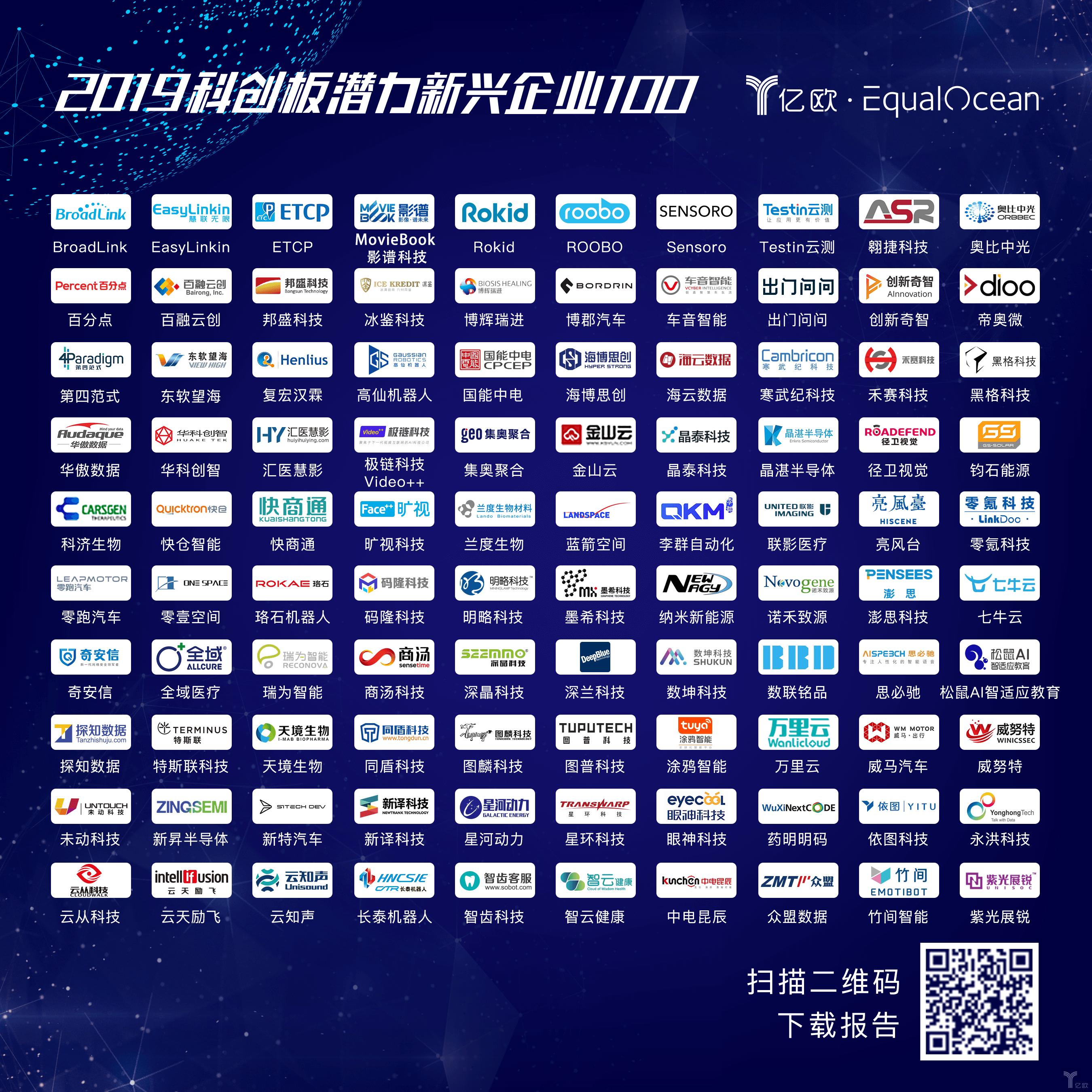 2019科创板潜力新兴企业100