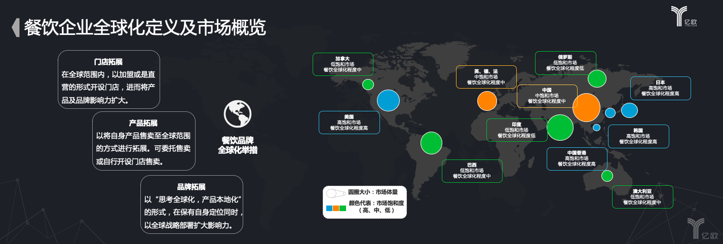 亿欧:餐饮企业全球化定义