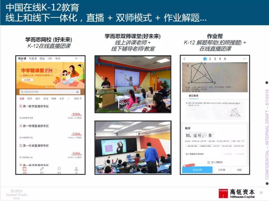 中国在线K12教育
