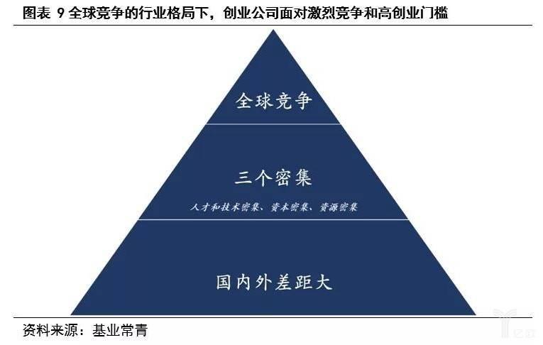 美高梅9558_图表9 全球竞争.jpg