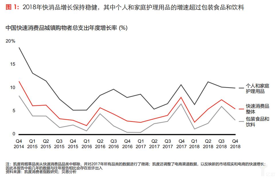 中国购物者报告.png