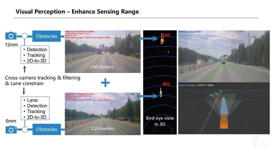 追随特斯拉放弃激光雷达?百度也许只是想训练视觉算法