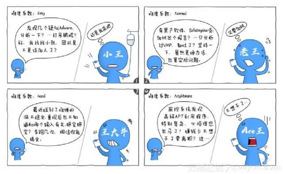 """重视""""人肉"""", 轻视""""自动化"""".jpeg"""