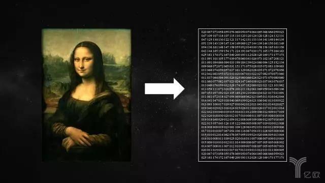 亿欧智库:图像与二维数组