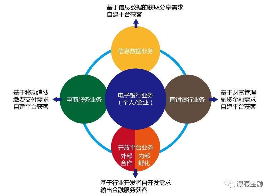 5大能力平台.jpg