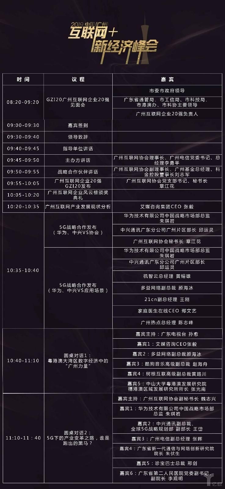 2019中国(广州)互联网+新经济峰会.jpg