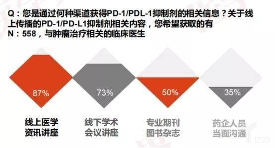 PD-1/PD-L1抑制劑使用調查4.jpeg