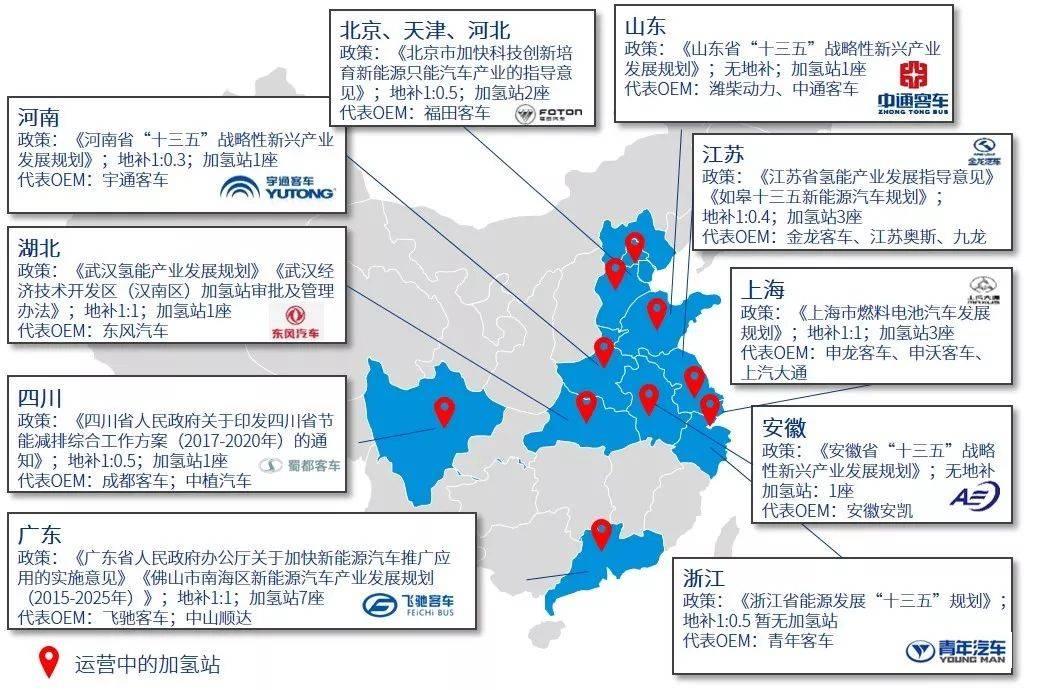 中國各地方政府支持政策