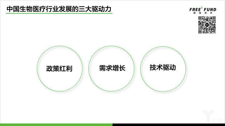中国生物医疗行业三大驱动力.jpg