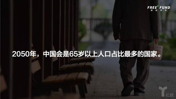 2050年中国老年人口占比.jpg
