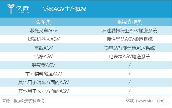 新松AGV