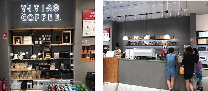 亿欧智库:一条咖啡区域