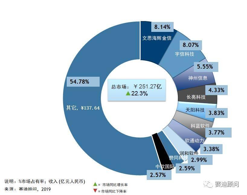 中国银行业IT解决方案市场.jpg