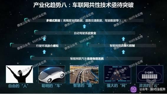 车联网.jpg