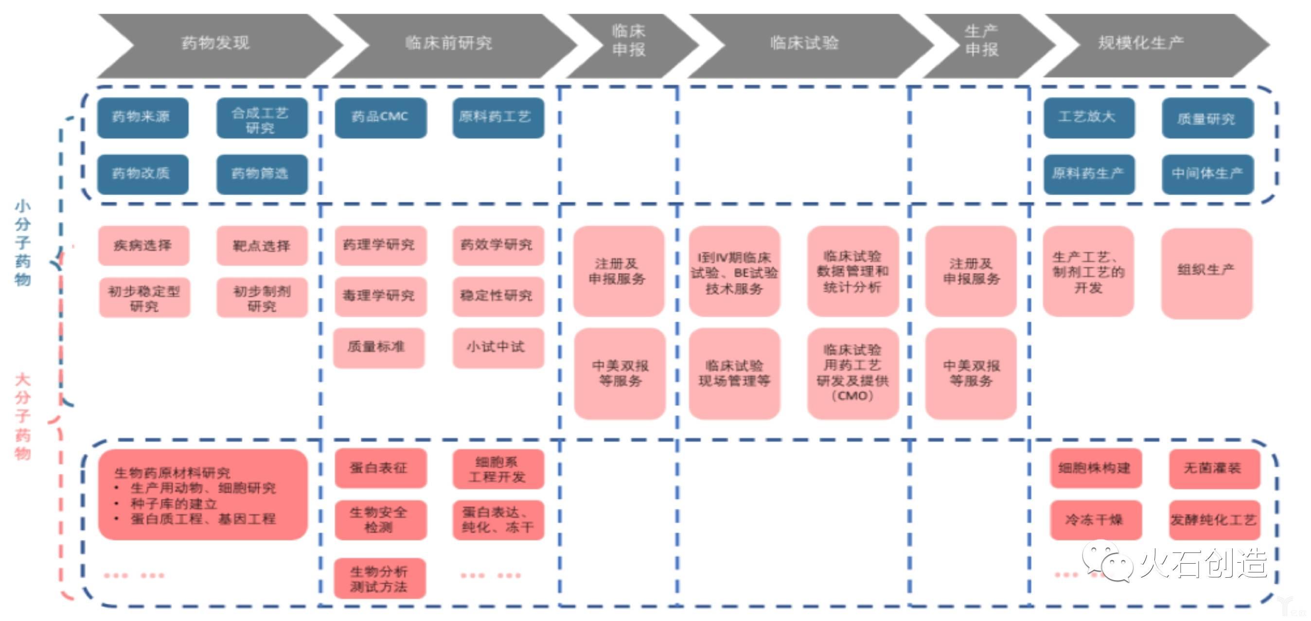 亿欧智库:一站式专业服务平台