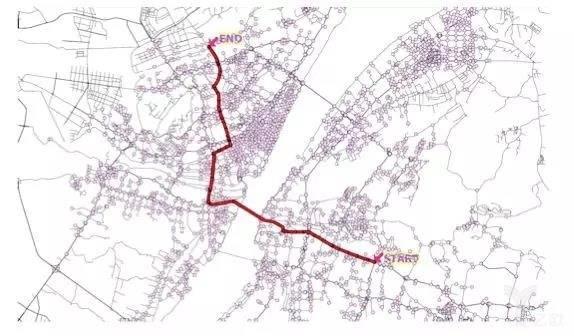 全局路径规划