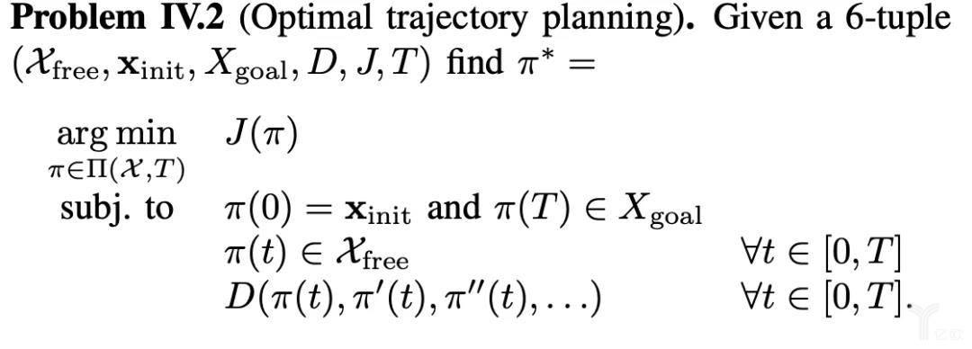 轨迹规划的定义