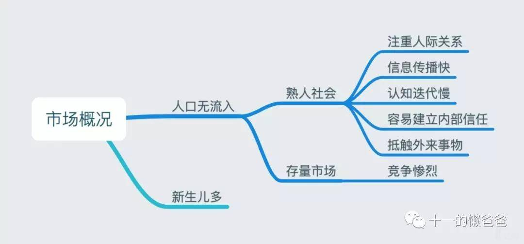 hangye-xiachenshichang1.jpg