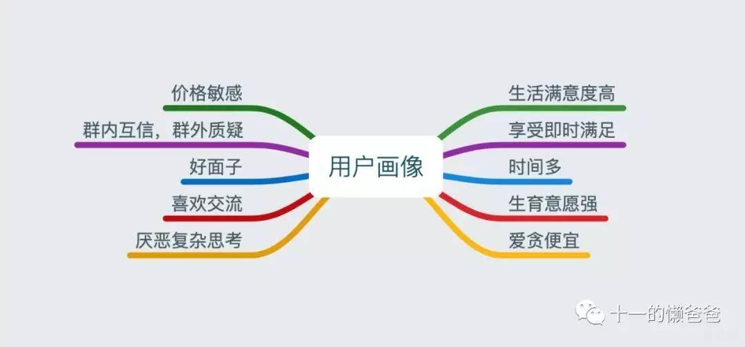 hangye-xiachenshichang2.jpg