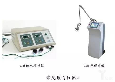 常用医疗仪器