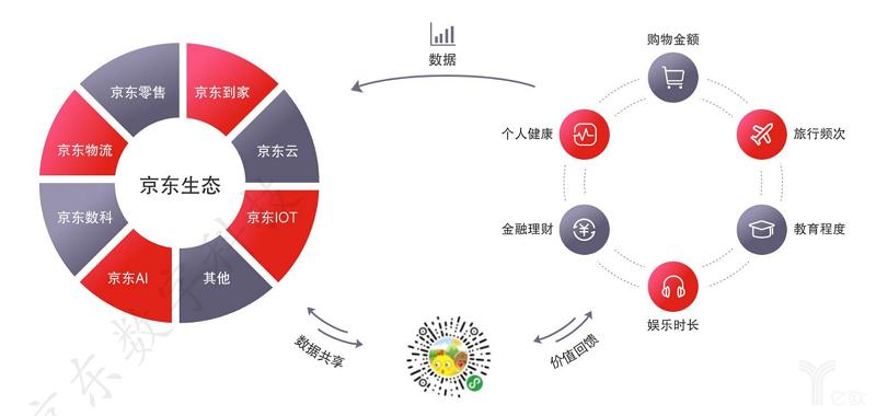 亿欧智库:哈希庄园价值体系